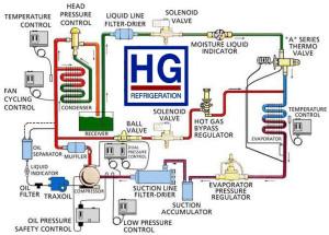 Refrigeration Fishkill Ny Ambientmechanicalsystems
